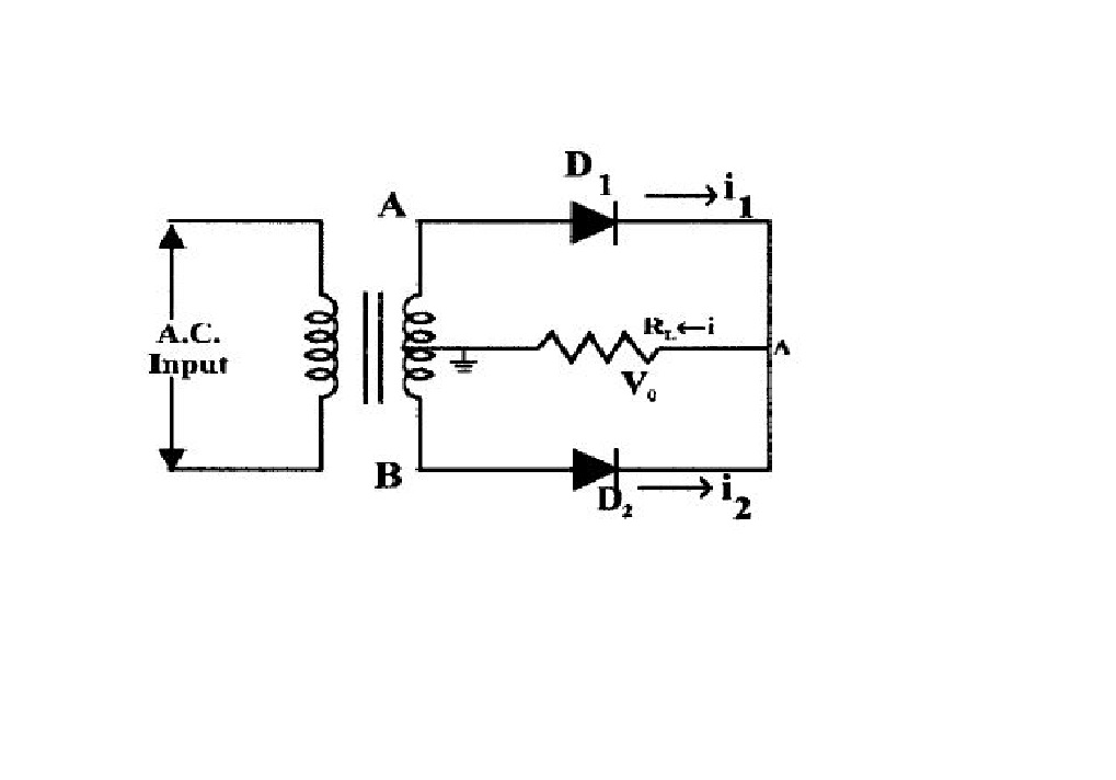 Bridge rectifier applications: general industrial power characteristics: high power frequency characteristic